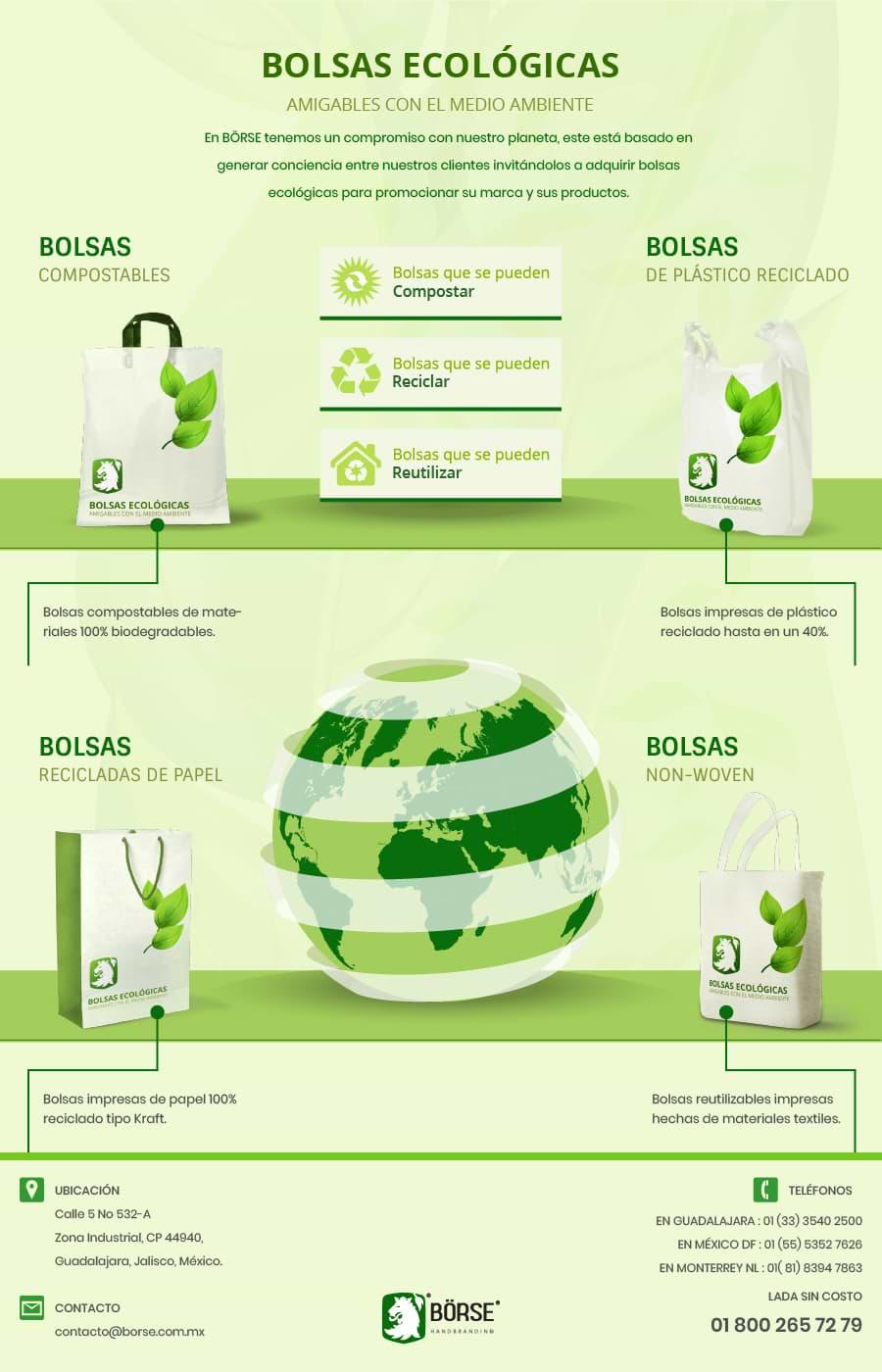 6ae883d50 Bolsas Ecológicas - Amigables con el Medio Ambiente | BÖRSE